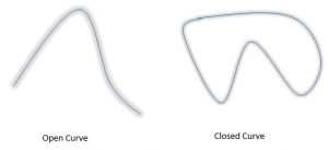open-close-curve-1-300x137 Geometric Shapes: Curves, Polygons and Circles