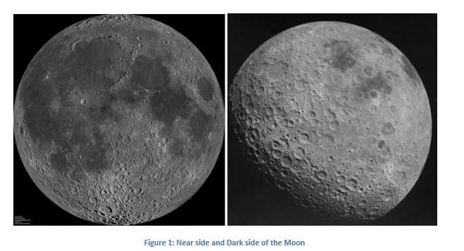 0-7 Dark Side of the Moon