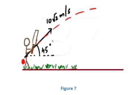 8 Projectile Motion - Jumping off Cliffs
