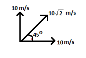 9 Projectile Motion - Jumping off Cliffs