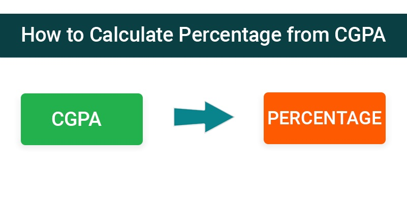 Calculate-Percentage-from-CGPA How to Calculate Percentage from CGPA?