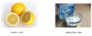 upload-11-300x117 Acid, Bases and Salts | Indicator | CBSE