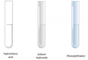 neut1-300x204 Acid, Bases and Salts | Indicator | CBSE