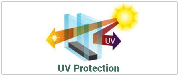 UV-Light UV Light