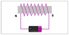 Electromagnet Science Projects for Class 10