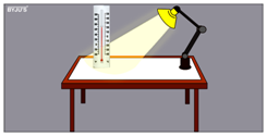 Heat-Capacity-of-Water Science Working Models for Class 10