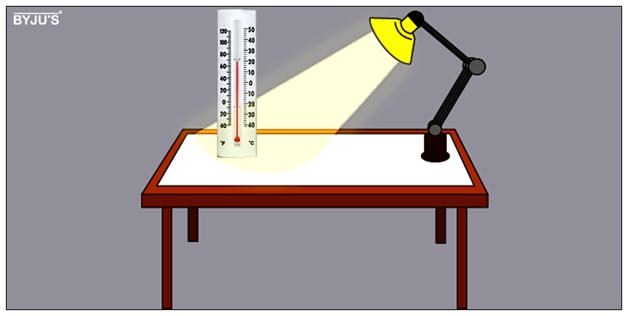 Heat-Capacity-of-Water1 Heat Capacity of Water