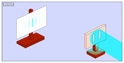 Wave-Particle-Duality-of-Light Science Experiments for Class 9