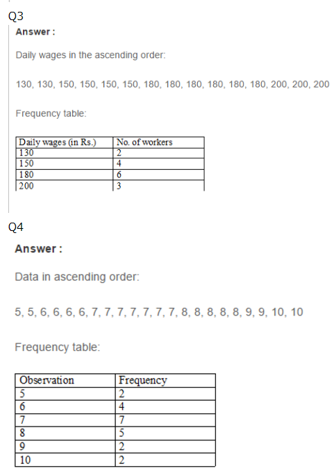 word-image909 Chapter-21: Collection and Organisation of Data (Mean, Median and Mode)