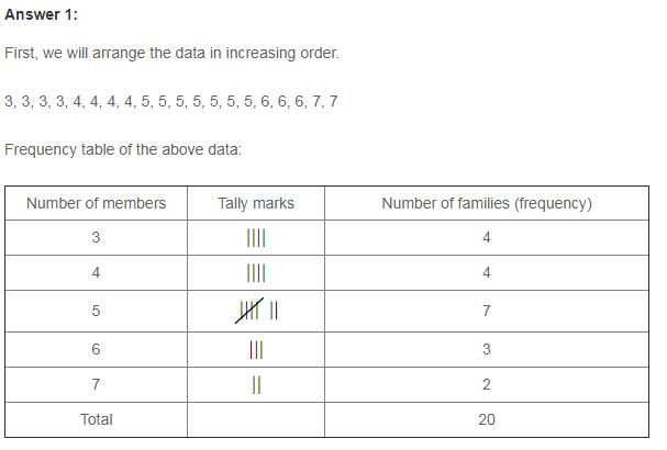 word-image946 Chapter-21: Data Handling