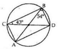 https-lh5-googleusercontent-com-hqwuuzxsvxwsqjwe1 Exercise 11.2: Circle