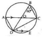 https-lh5-googleusercontent-com-lzzilimf7kungdn51 Exercise 11.2: Circle