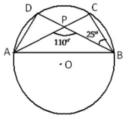 https-lh3-googleusercontent-com-1yfes7-_zfkopusp1 Exercise 11.2: Circle