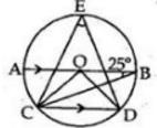 https-lh6-googleusercontent-com-myz54c2ky1ecnt371 Exercise 11.2: Circle