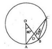 https-lh3-googleusercontent-com-gh6dsc8z_9a-48a21 Exercise 11.2: Circle