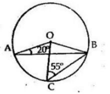https-lh3-googleusercontent-com-yryvgadtjzmwthnr1 Exercise 11.2: Circle