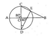 https-lh3-googleusercontent-com-nrqmrzjn9oj6_sys1 Exercise 11.2: Circle