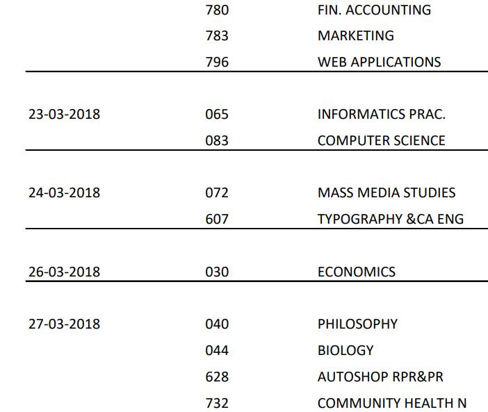 10-cbse CBSE Class 12 Date Sheet