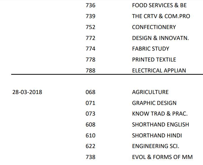 11-cbse CBSE Class 12 Date Sheet