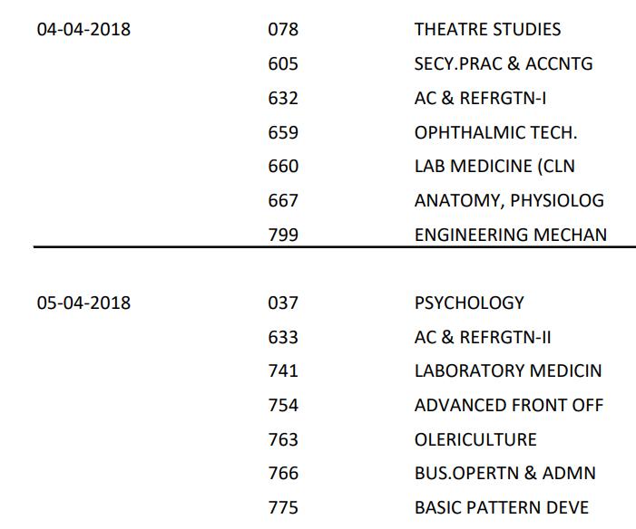 14-cbse CBSE Class 12 Date Sheet