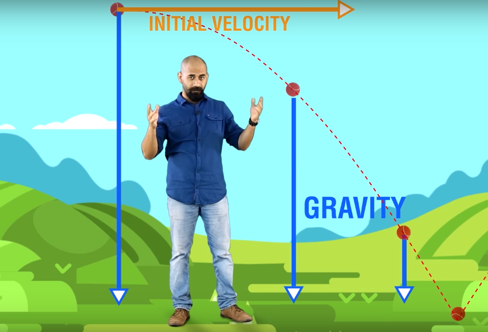 Velocity-Gravity Why doesn't the moon fall into the Earth?