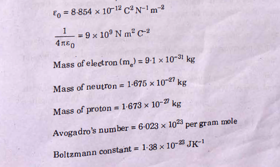 5 CBSE Class 12 Physics Exam 2018: Question Paper Analysis