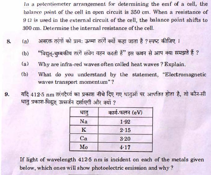 10 CBSE Class 12 Physics Exam 2018: Question Paper Analysis