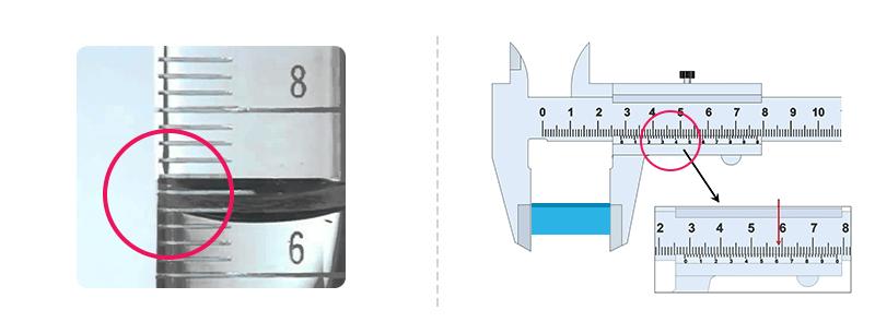 Uncertainty-In-Measurement