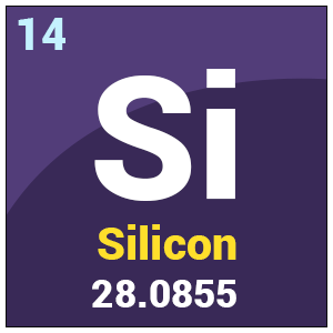 Silicon - Uses of Silicon & Chemical Properties of Silicon