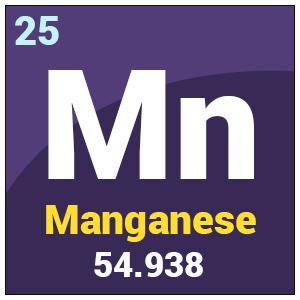 Manganese- Uses of Manganese & Atomic Mass |Periodic Table ...