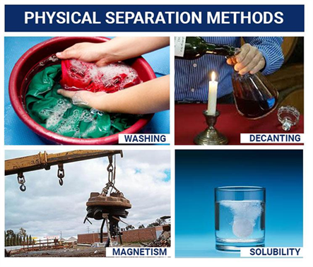 Physical Separation Methods