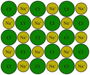 lattice_energy