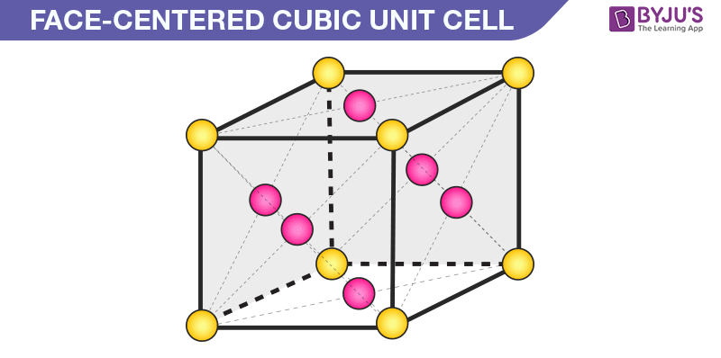 face centered cubic unit cell