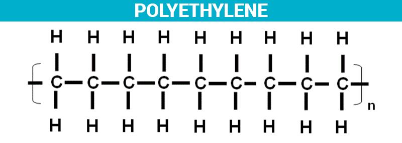 Polythene