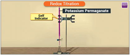 oxidation reduction titration determination of Reduction-oxidation titrations a reduction-oxidation reaction (redox reaction) involves the transfer of an electron(s) from species in the reaction to another.