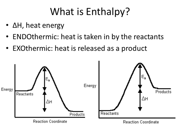 What is Enthalpy?   Defination   Endothermic & Exothermic ...