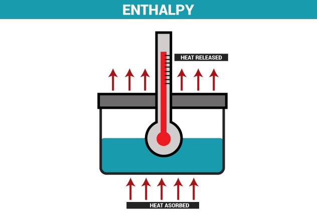 ENTHALPY (1).png