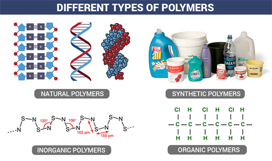 polymers and their properties chemistry science byjus