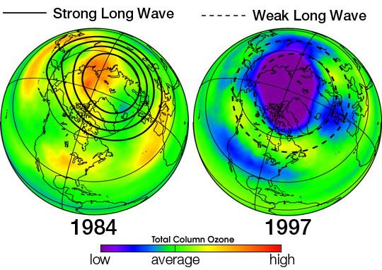 the importance of the stratospheric ozone layer The role played by the greenhouse gases is purely physical: they influence   everybody knows, now, that stratospheric ozone is decreasing.