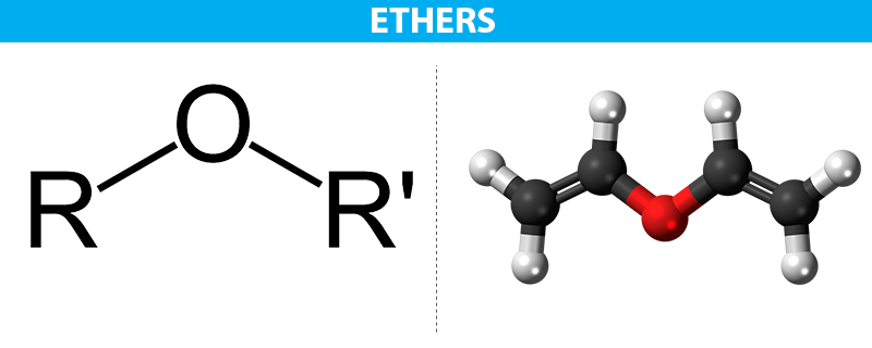 Nomenclature of Ethers