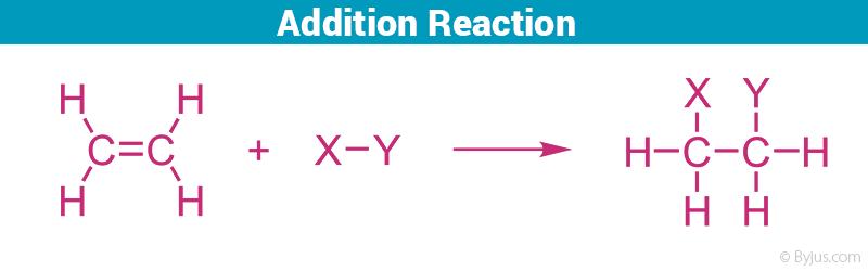 Addition Reaction