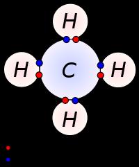 Fundamentals of Chemical Bonding