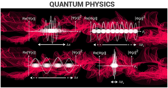 Quantum Physics - Dual Nature of Matter