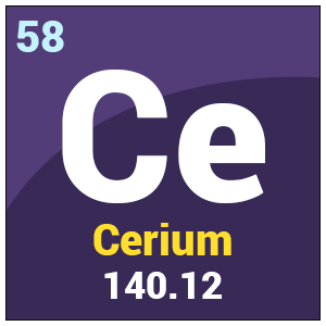 Cerium ce uses properties health effects periodic table symbol ce urtaz Image collections