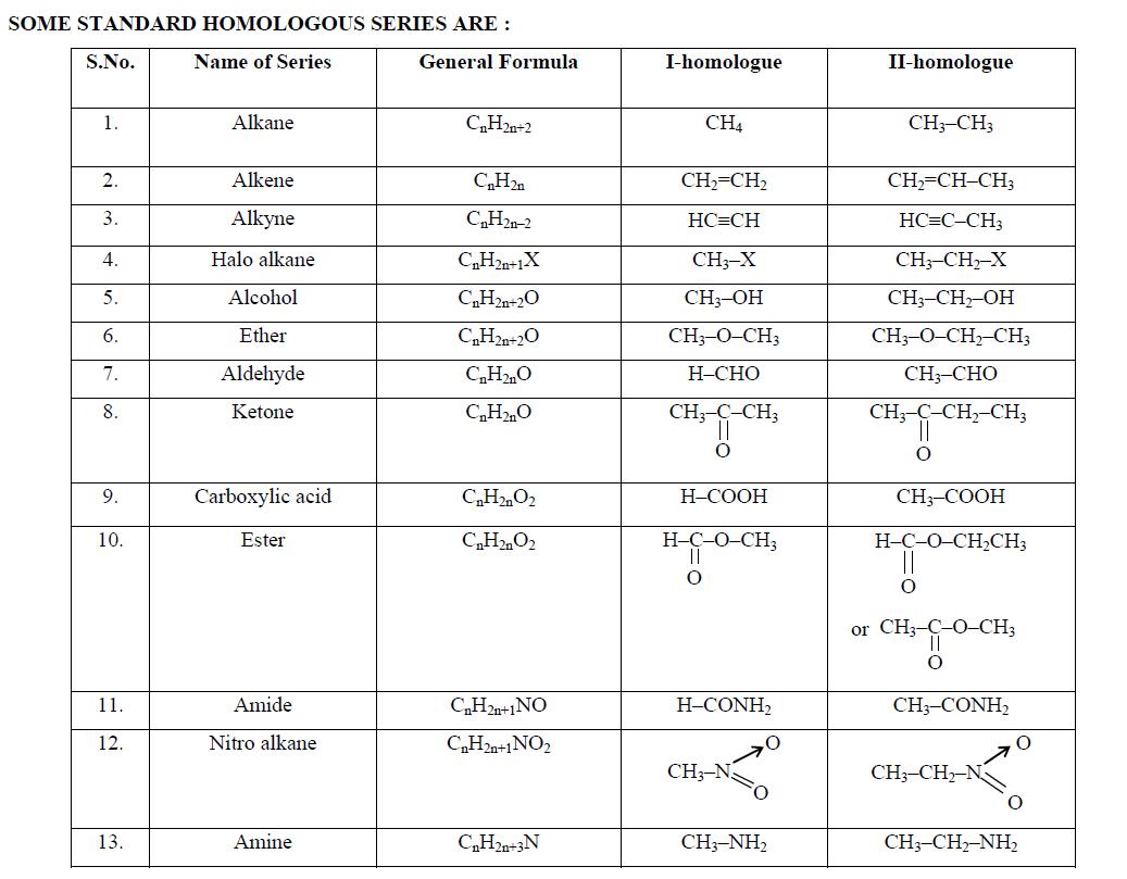 Organic chemistry basics worksheet answers