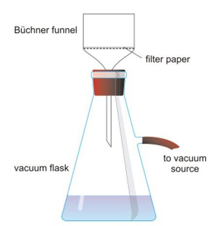 Gravimetric Analysis Apparatus