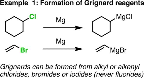 Grignard Reagent Organo Metallic Compounds Grignard