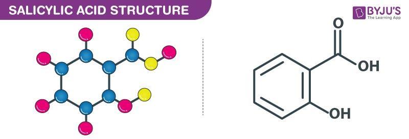 Salicylic Acid structure