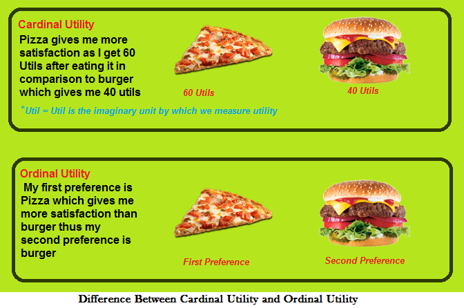 Cardinal-ordinal-Economics-study-materials