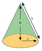 Cone Formula